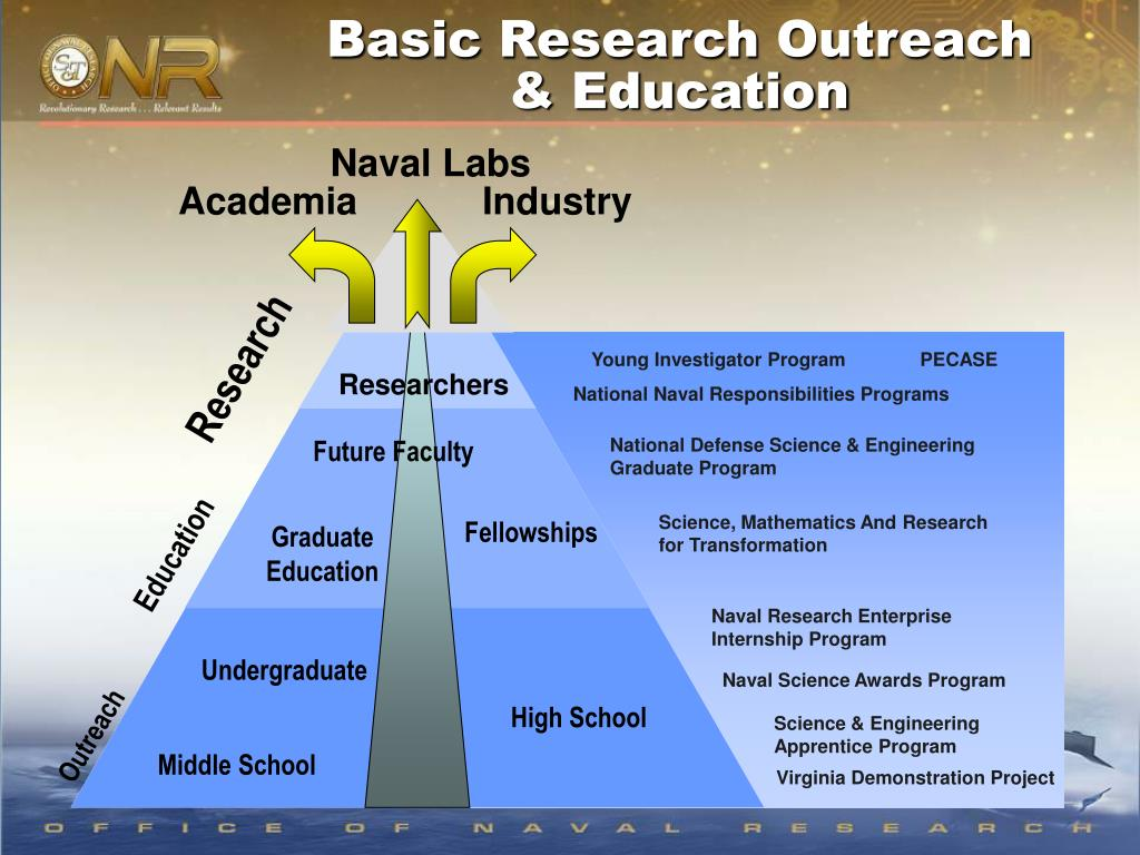 Basic Research Outreach          & Education