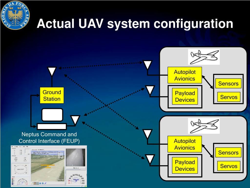 Actual UAV system configuration