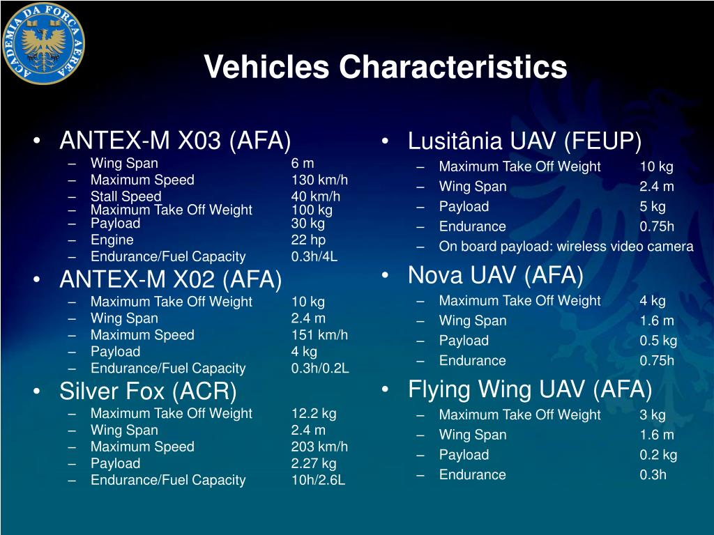 Lusitânia UAV (FEUP)