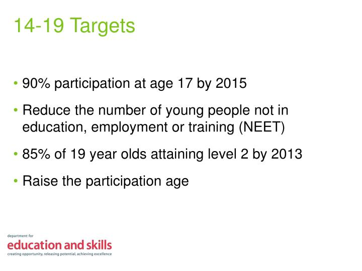 90% participation at age 17 by 2015