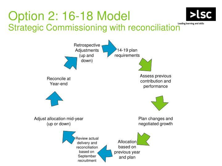 Option 2: 16-18 Model