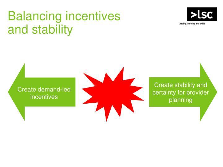 Balancing incentives