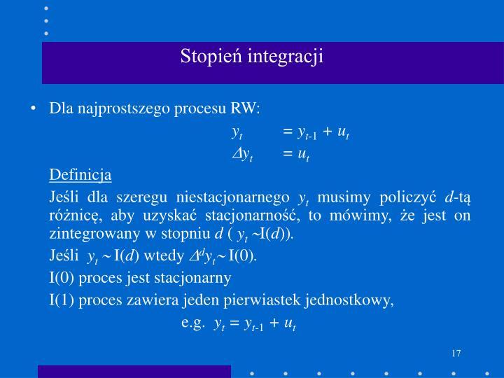Stopień integracji