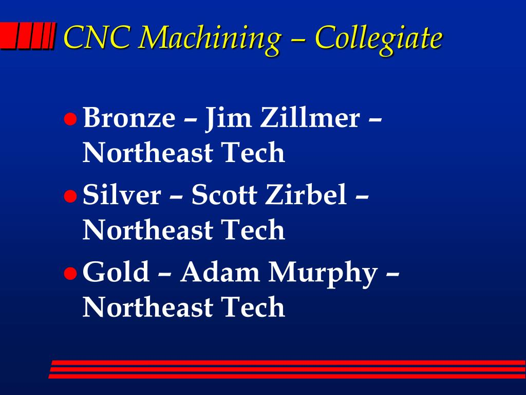 CNC Machining – Collegiate