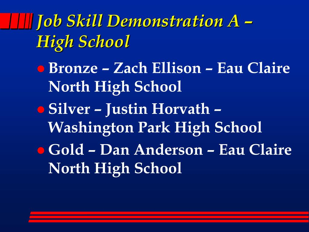 Job Skill Demonstration A – High School