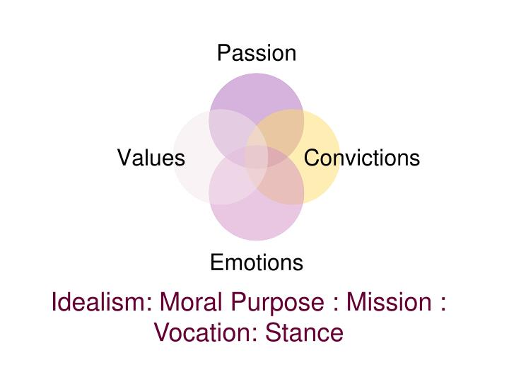 Idealism: Moral Purpose : Mission : Vocation: Stance