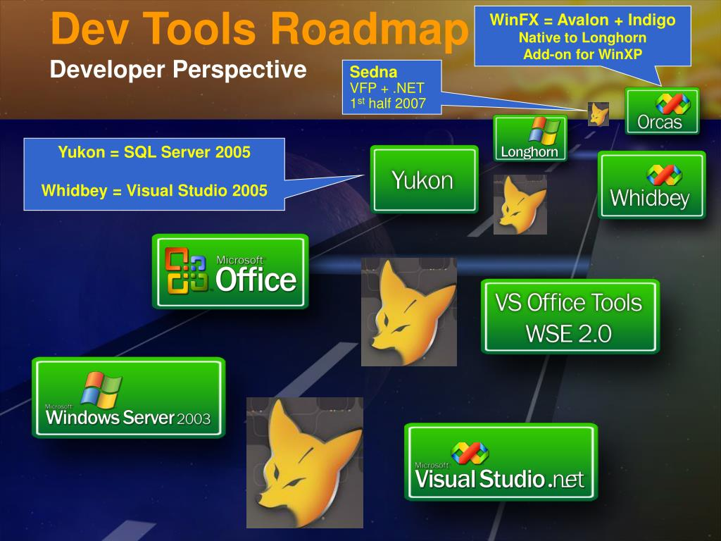 Dev Tools Roadmap