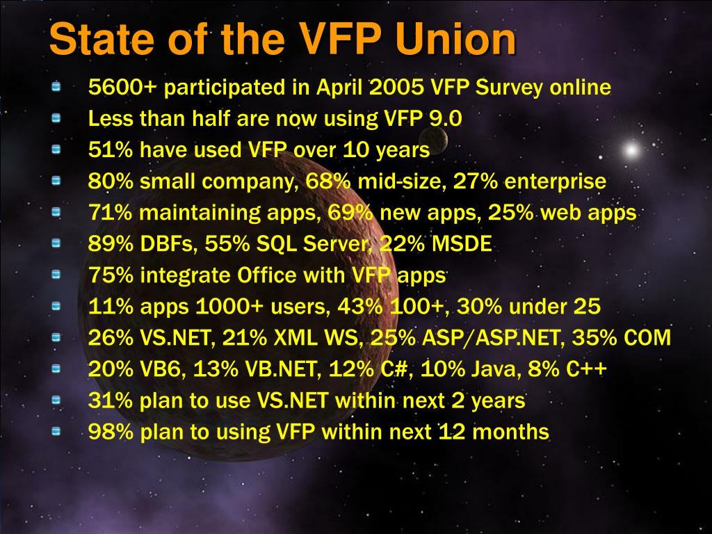State of the VFP Union