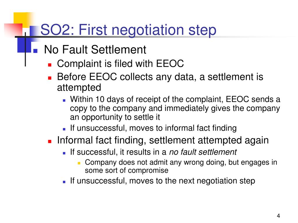 SO2: First negotiation step