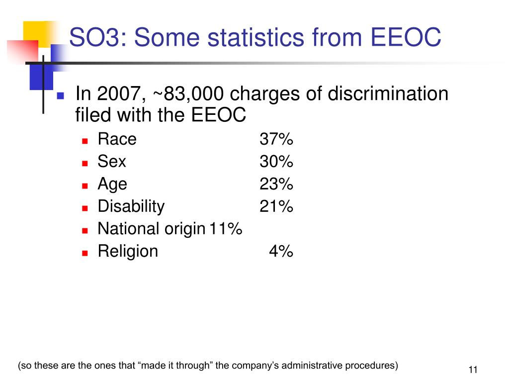 SO3: Some statistics from EEOC