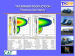 tacrom introduction fracture summary