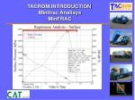 tacrom introduction minifrac analisys minfrac