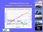 tacrom introduction statistics of increased production