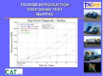 tacrom introduction step down test minfrac