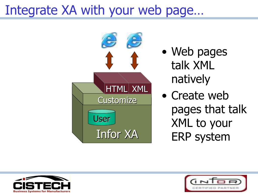 Integrate XA with your web page…