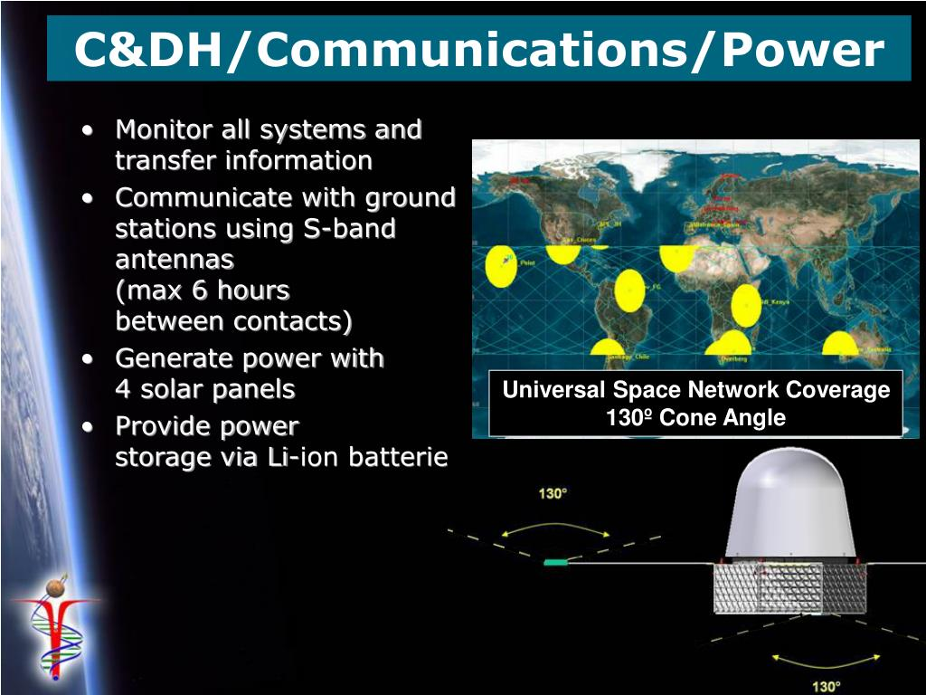 C&DH/Communications/Power