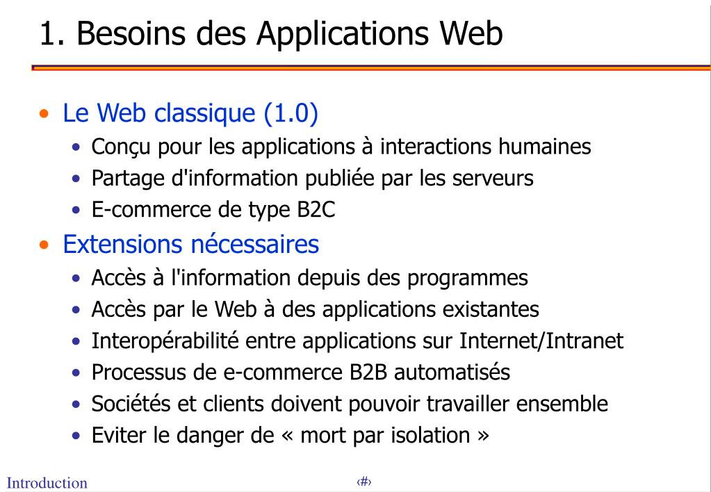 1. Besoins des Applications Web