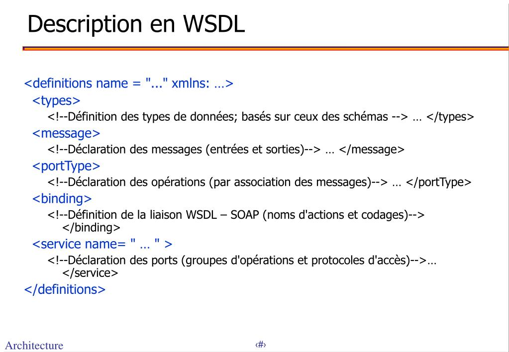 Description en WSDL