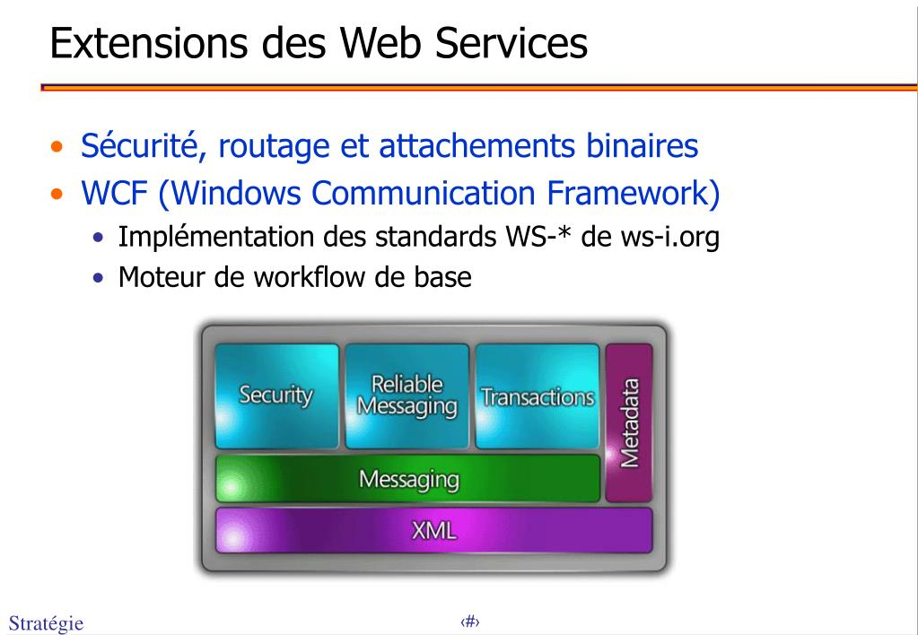 Extensions des Web Services