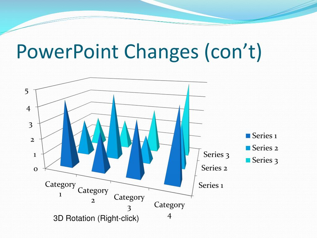 PowerPoint Changes (con't)