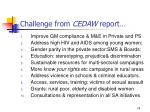 challenge from cedaw report