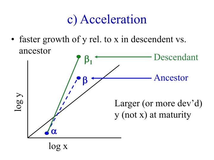 c) Acceleration