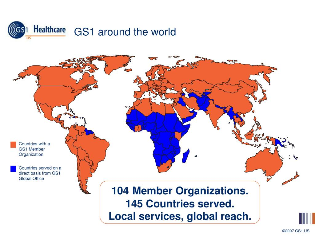 GS1 around the world