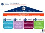 gs1 us family standards adoption and support