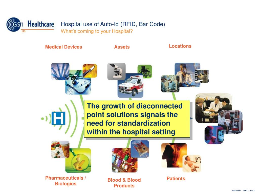 Hospital use of Auto-Id (RFID, Bar Code)
