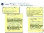 pedigree one standard today how do they work pedigree messaging standard23