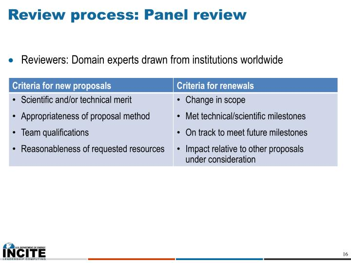 Review process: Panel review