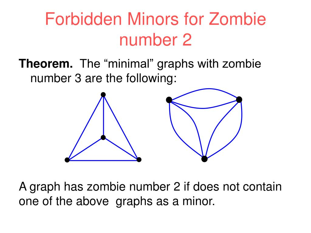 Forbidden Minors for Zombie number 2