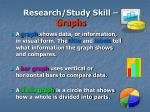 research study skill graphs
