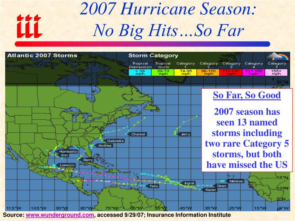 2007 Hurricane Season: