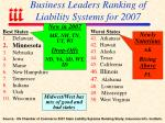 business leaders ranking of liability systems for 2007