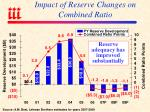 impact of reserve changes on combined ratio