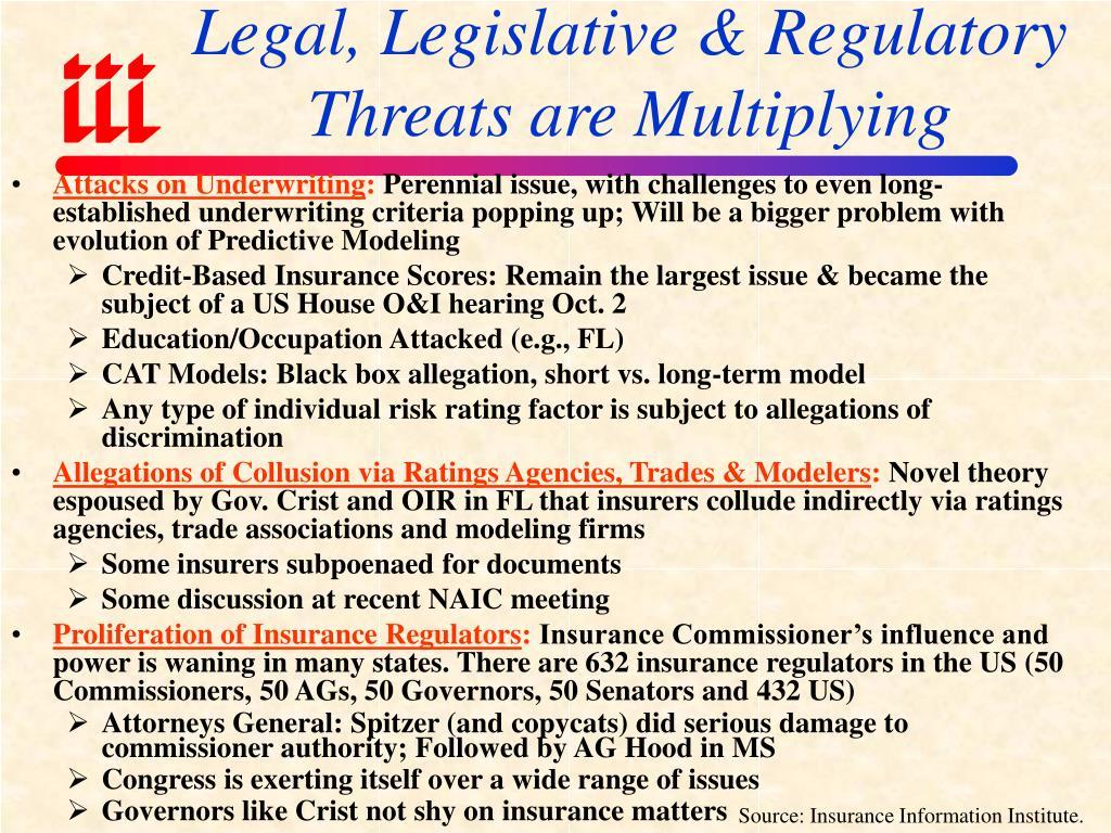 Legal, Legislative & Regulatory Threats are Multiplying