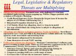 legal legislative regulatory threats are multiplying