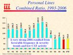 personal lines combined ratio 1993 2006