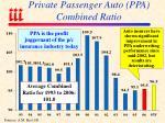 private passenger auto ppa combined ratio