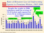 ratio of reinsurer loss underwriting expense to premiums written 1985 2006