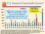 u s insured catastrophe losses