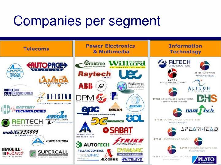 Companies per segment