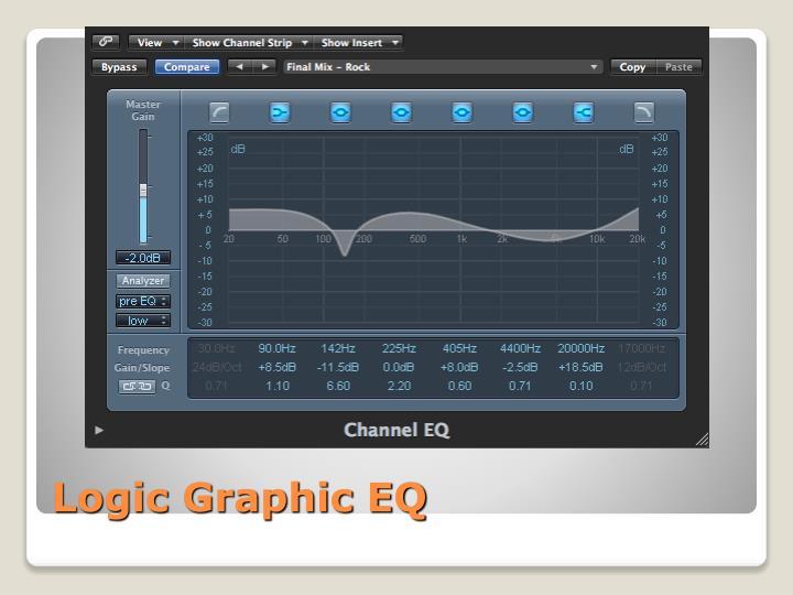 Logic Graphic EQ