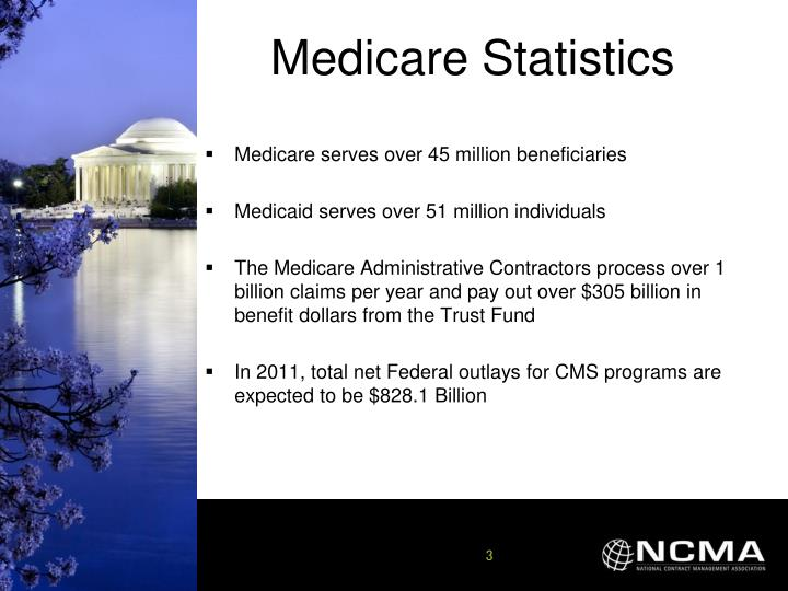 Medicare Statistics