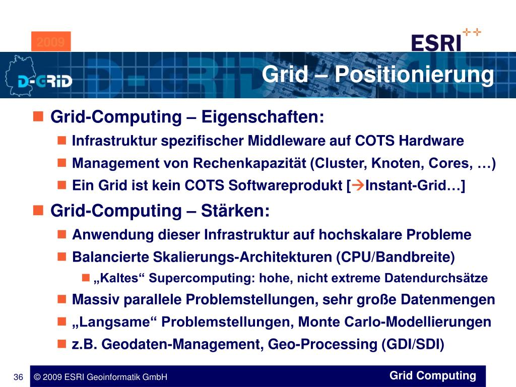 Grid – Positionierung