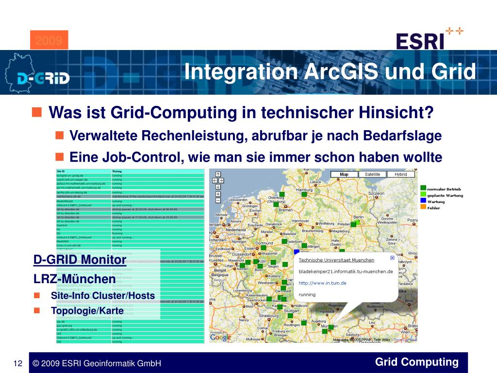 Integration ArcGIS und Grid