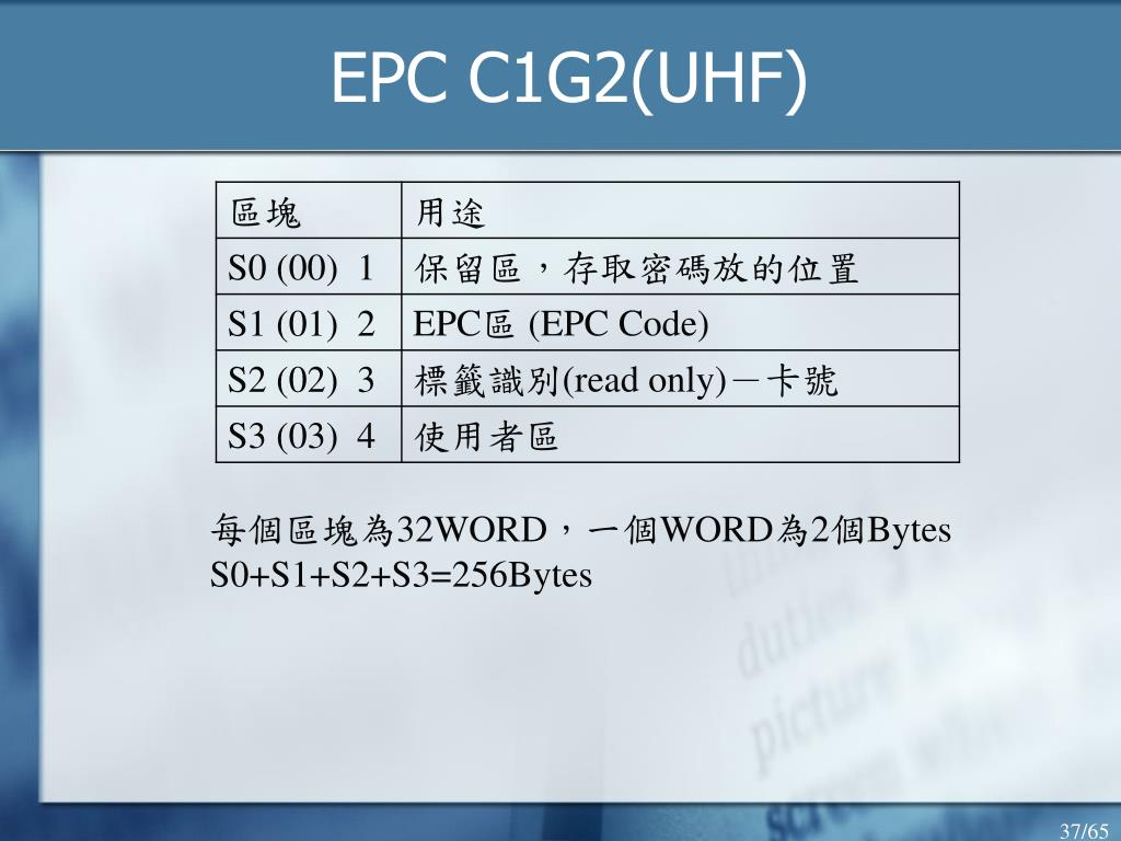 EPC C1G2(UHF)