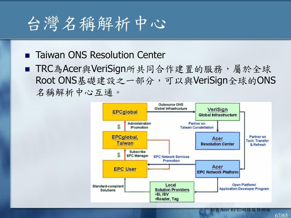 台灣名稱解析中心