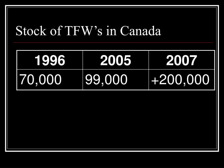 Stock of TFW's in Canada